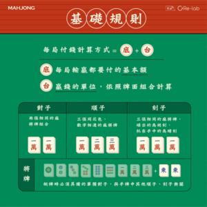 台灣麻將不會算台數?三分鐘學會台灣麻將算台!